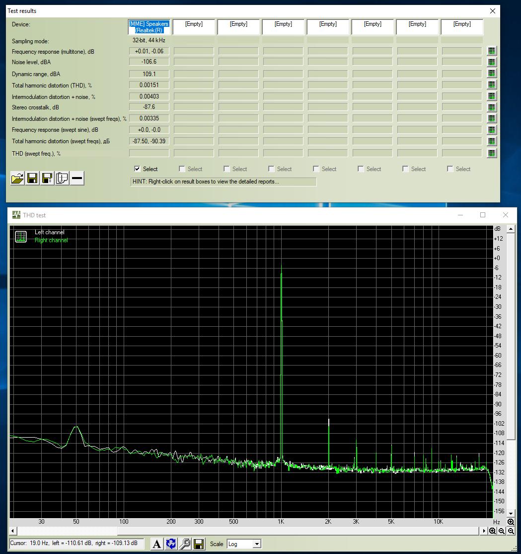 RMAA measurements of Gigabyte Aorus Pro Wifi Z390 (Realtek