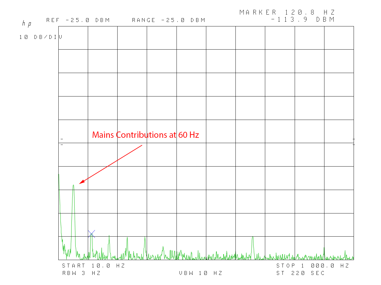Alex Graph with linear supply.png