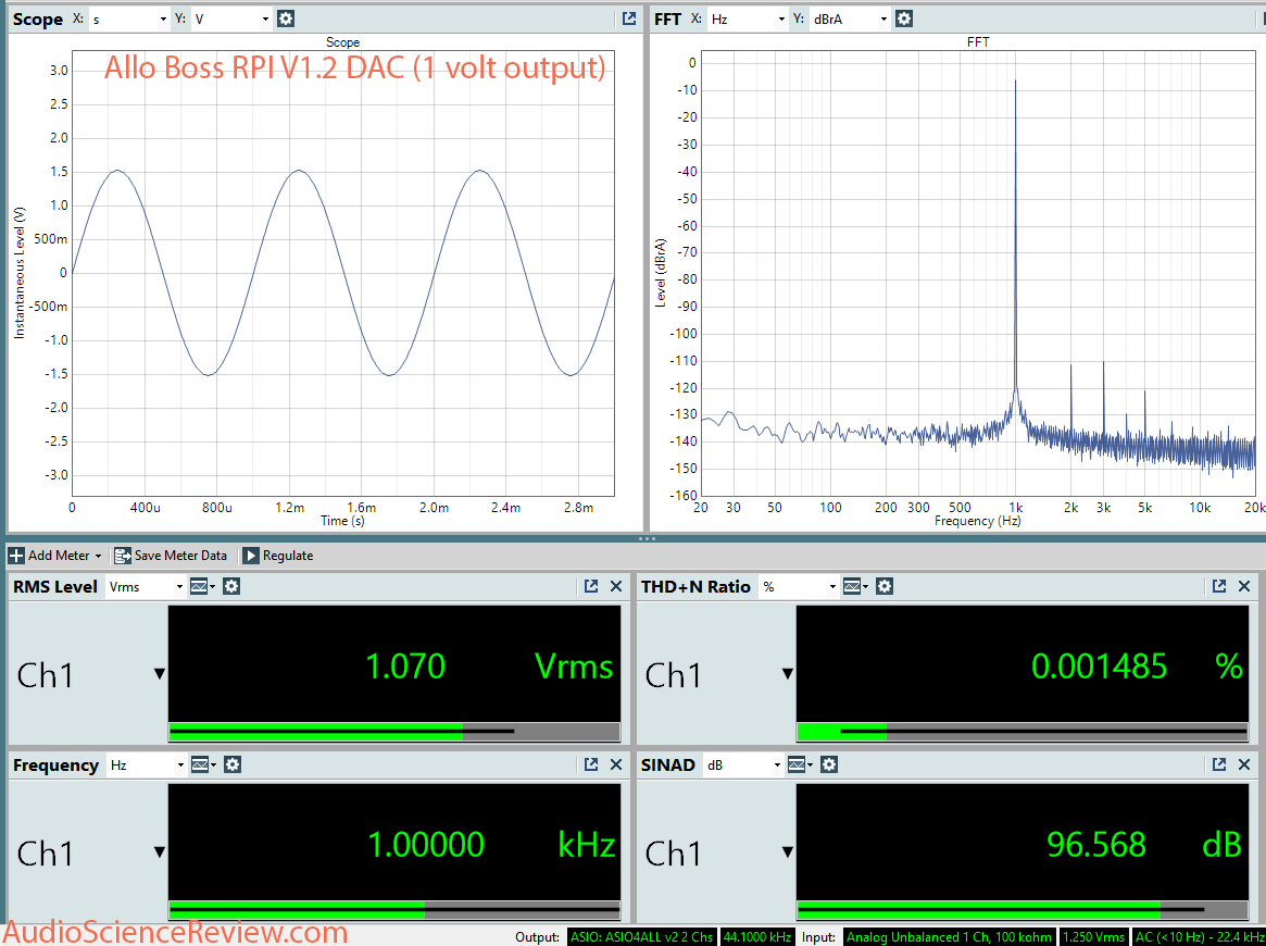 Allo Boss RPI DAC Dashboard 1 volt output Measurement.png