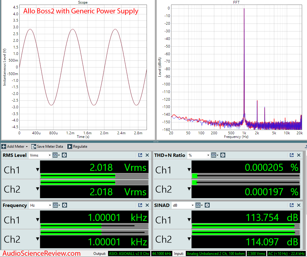 Allo Boss2 Streamer generic power supply Measurements.png