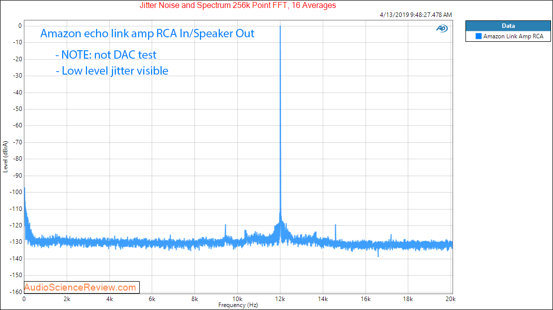 Amazon Echo Link Amp Amplifier RCA In Jitter Audio Meaurements.png