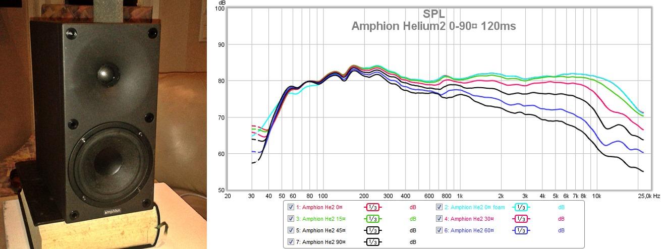 Amphion Helium2-horz.jpg
