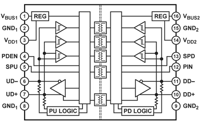 Analog Devices Adum4160.PNG