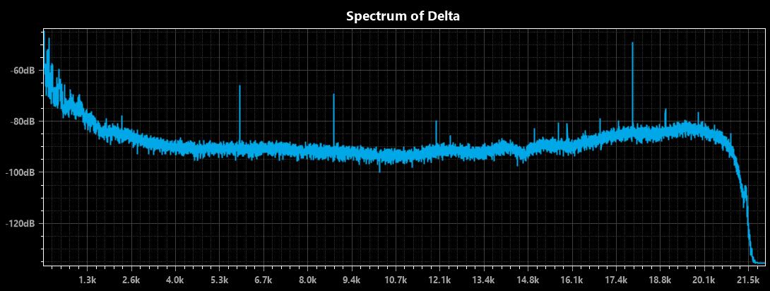 analog spectrum delta.png