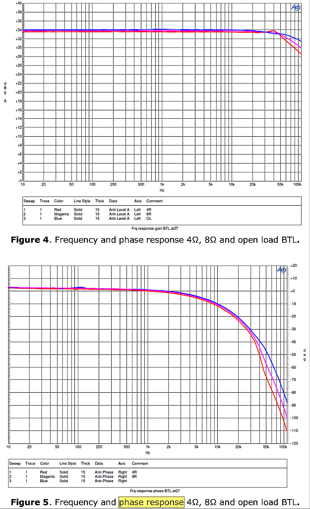 Phase shift in class D amplifiers  How it affects the sound? - Page