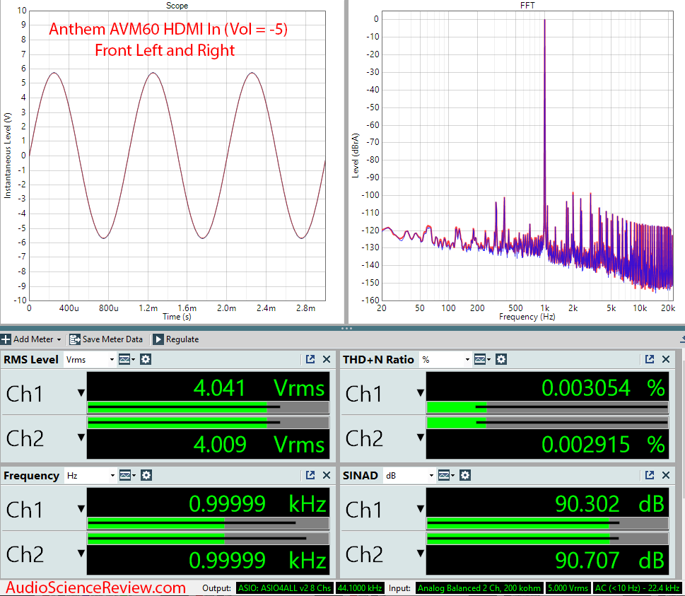 Anthem AVM60 Measurements HDMI AV Processor.png