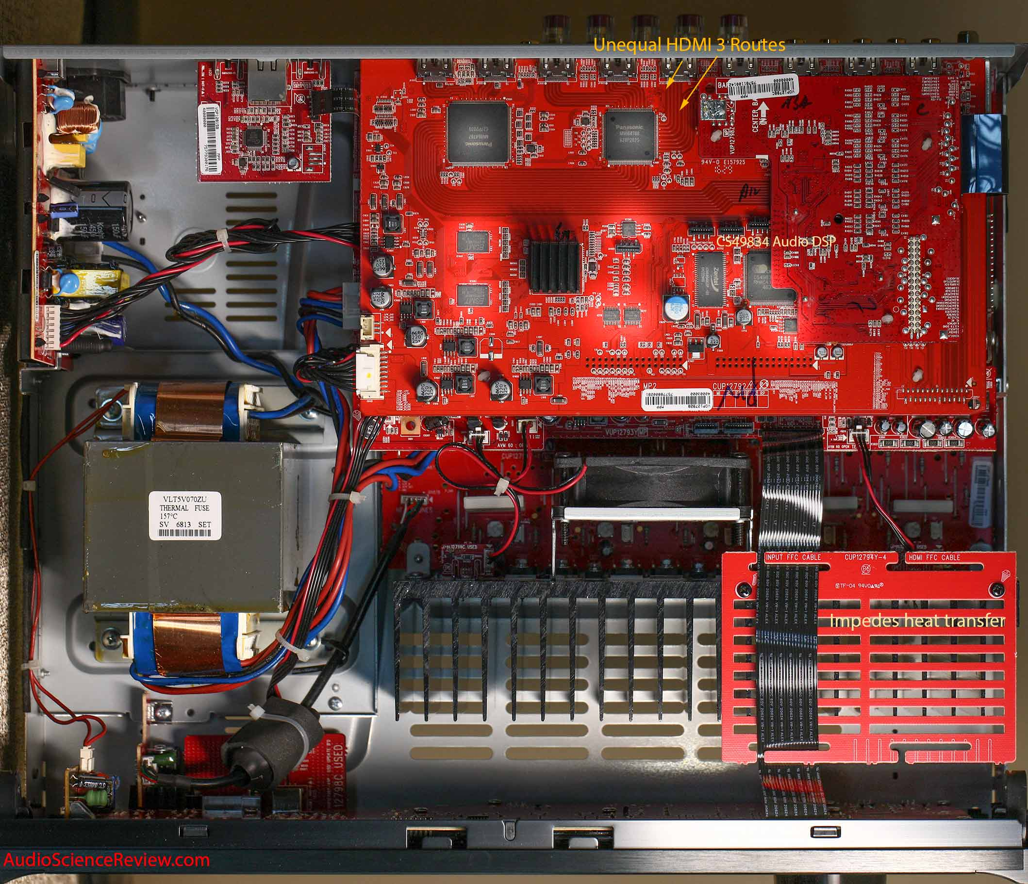 Anthem MRX 520 teardown Main Components.jpg