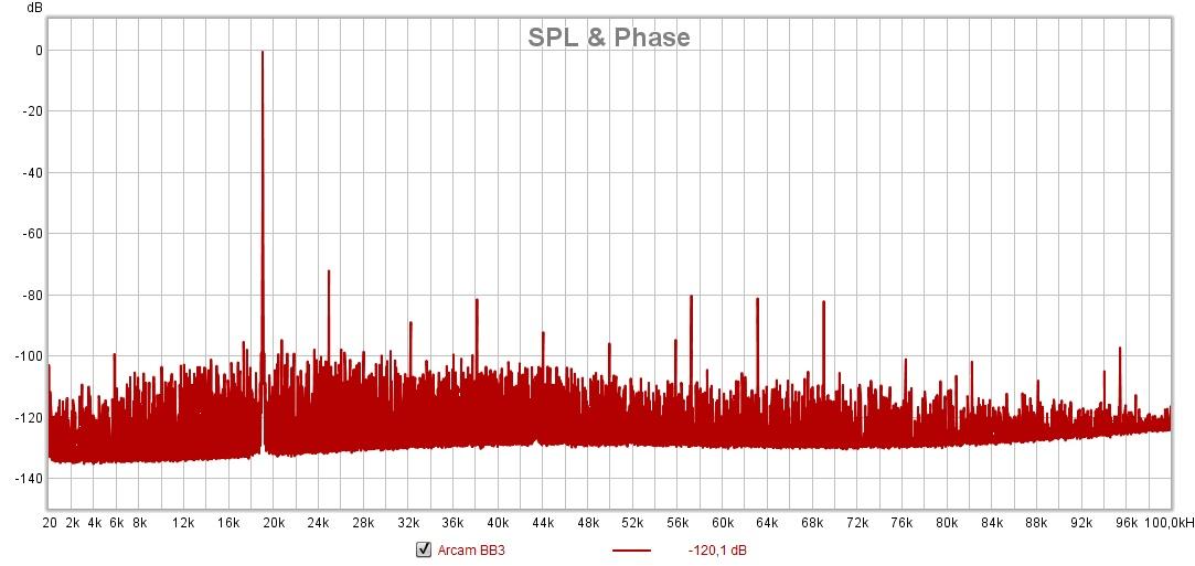 Antialiasing 19.1 kHz 0 dBFS 256k x64.jpg