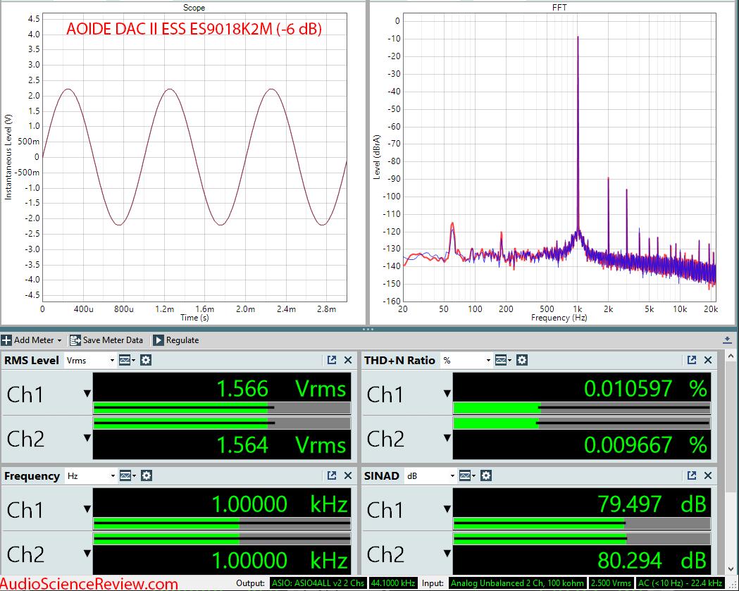 AOIDE DAC II ESS ES9018K2M -6 dB Audio Measurements.png