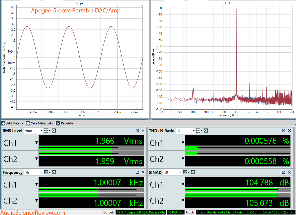 Apogee Groove Portable DAC and Headphone Amplifier Measurement.png