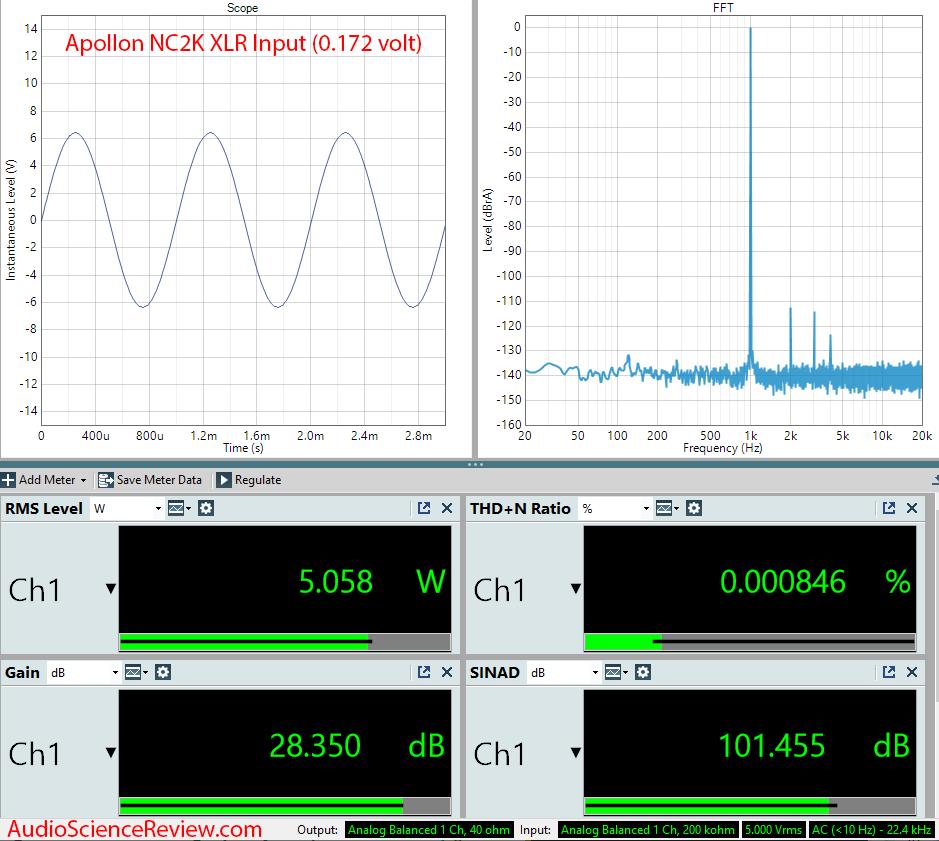 Apollon HYPEX NC2K BASED MONOBLOCK AMPLIFIER Audio Measurements.png