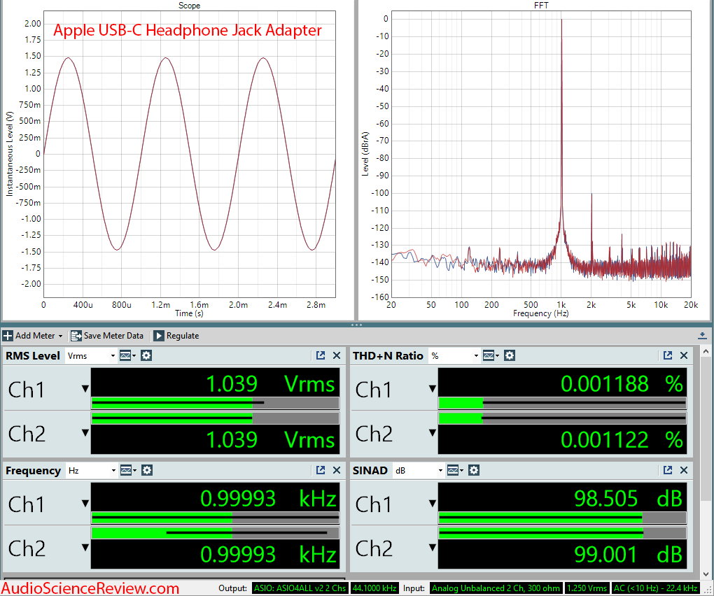 Apple iPhone USB-C Headphone Adapter Audio Measurements.png
