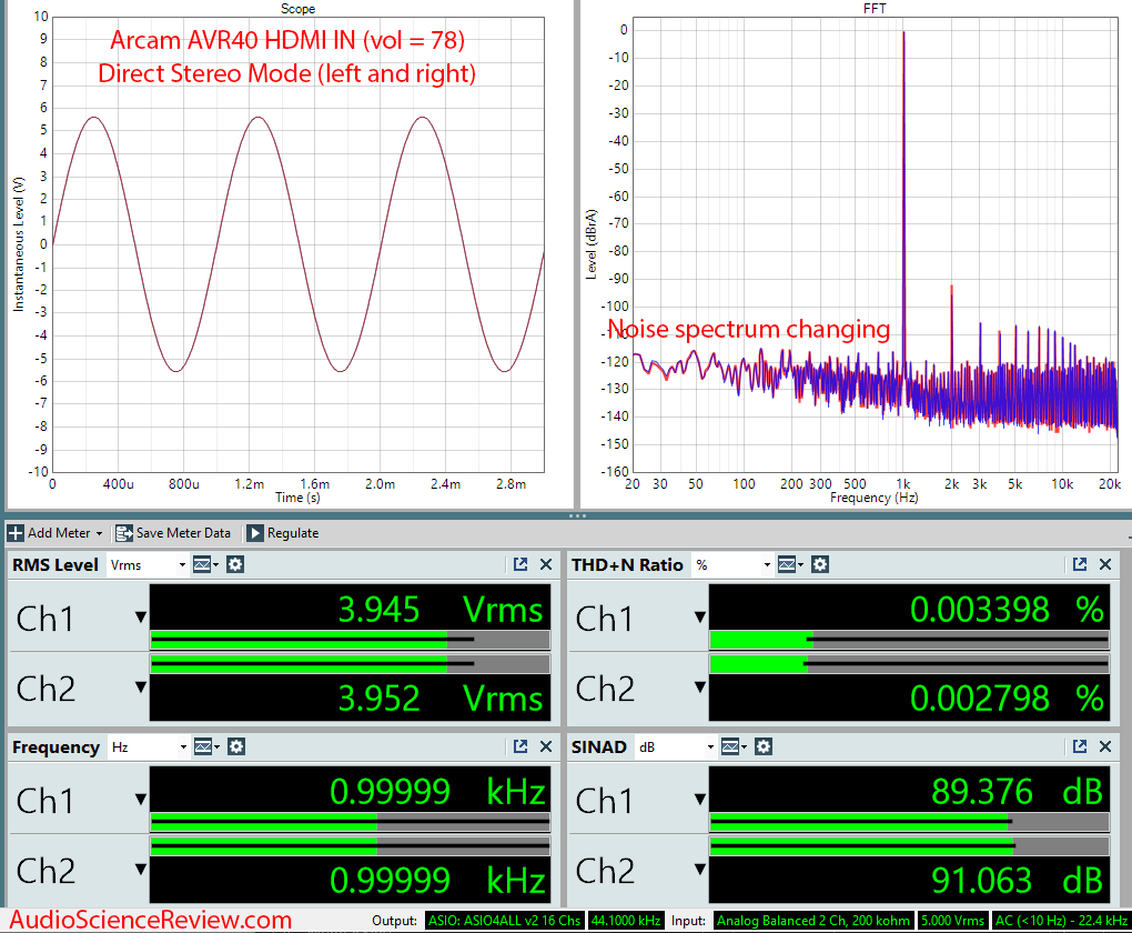 Arcam AV40 AV Processor Home Theater Dolby HDMI DAC Audio Measurements.png