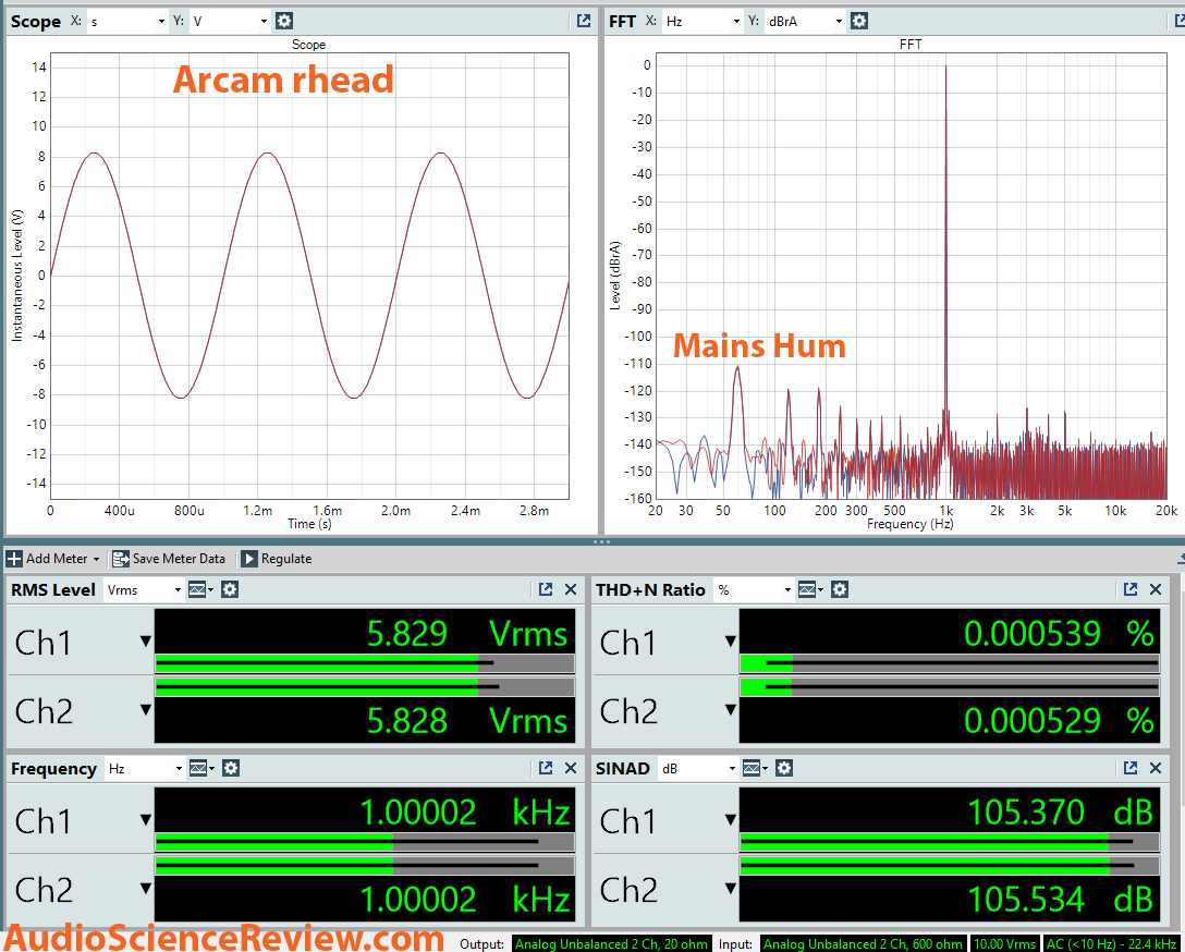 Arcam rHead headphone amplifier dashboard Measurement.png
