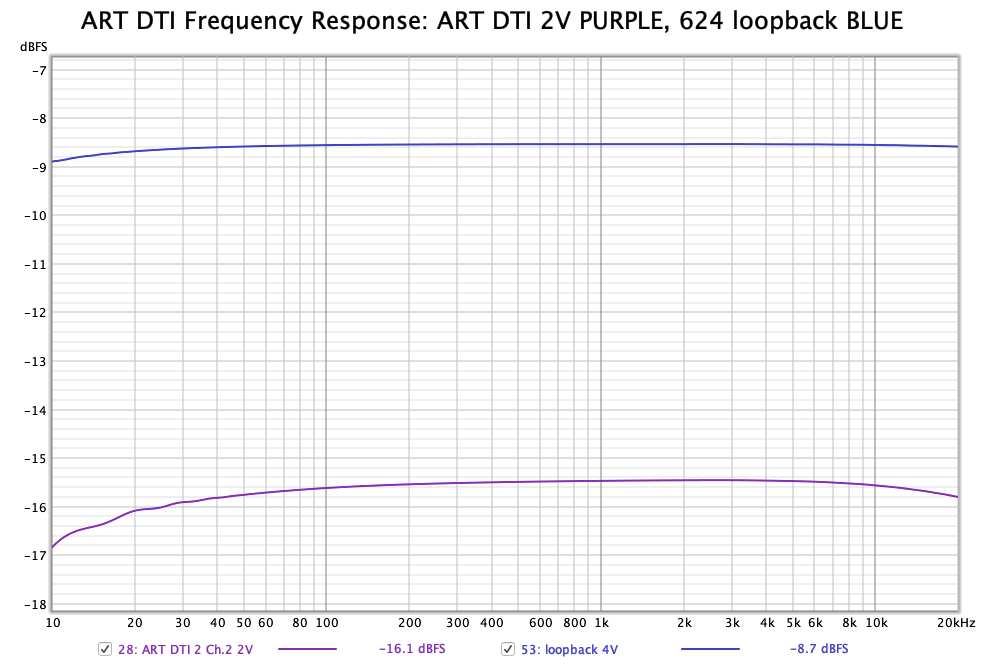 ART DTI Frequency Response.png