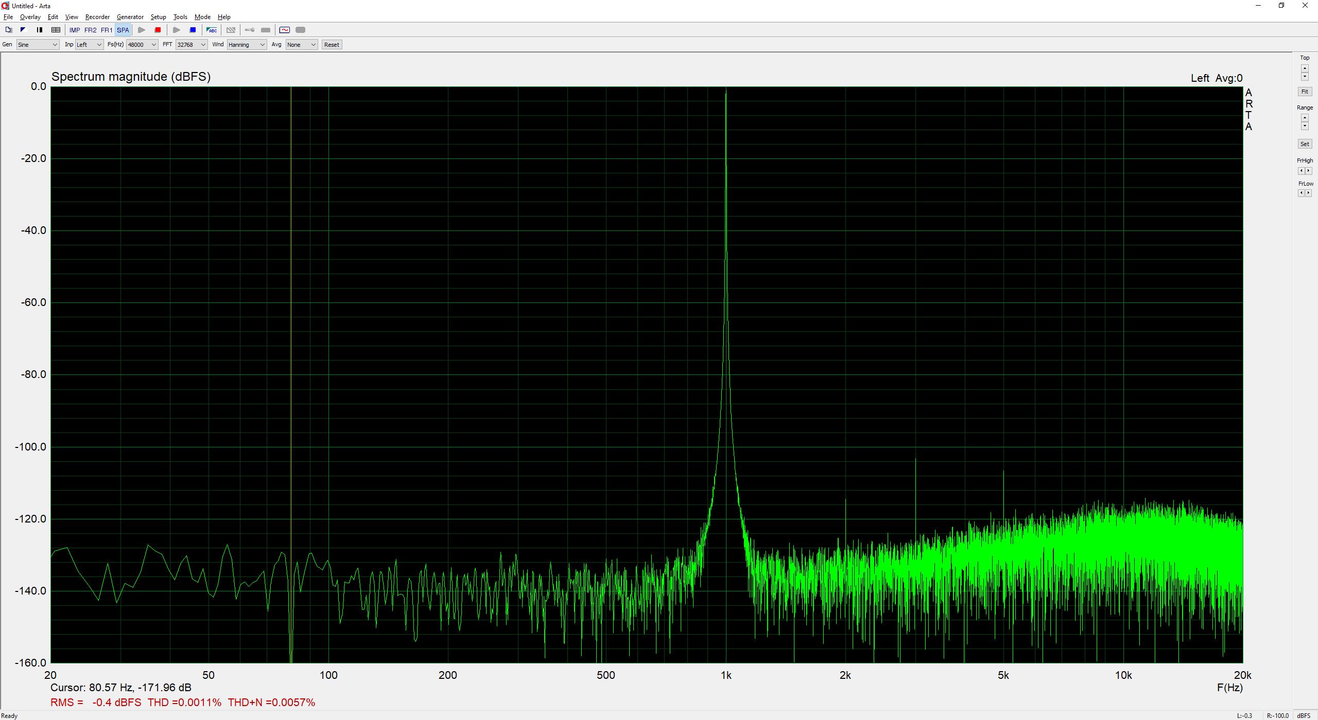 ARTA 1V RMS Mic1 input Monitor 1 Output.png