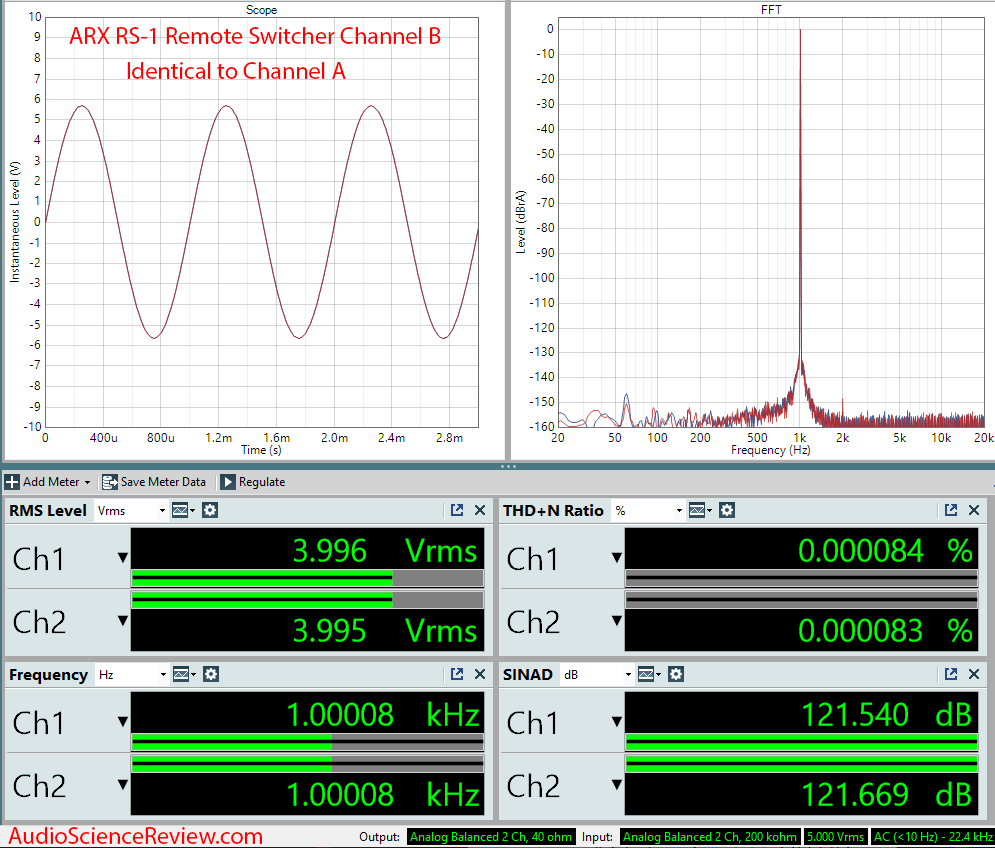 ARX RS-1 Remote Switcher Channel B Audio Measurements.png