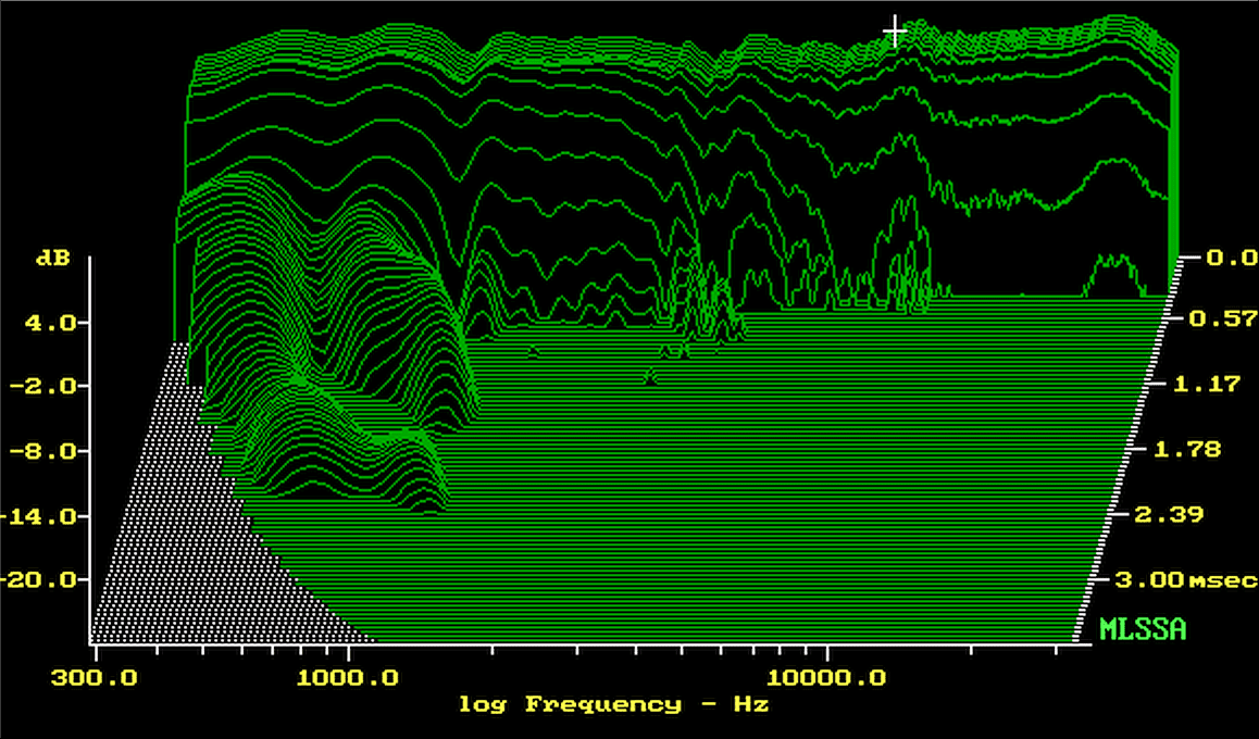 Ascend-Sierra-2-EX-RAAL-ribbons-spectral-decay.png