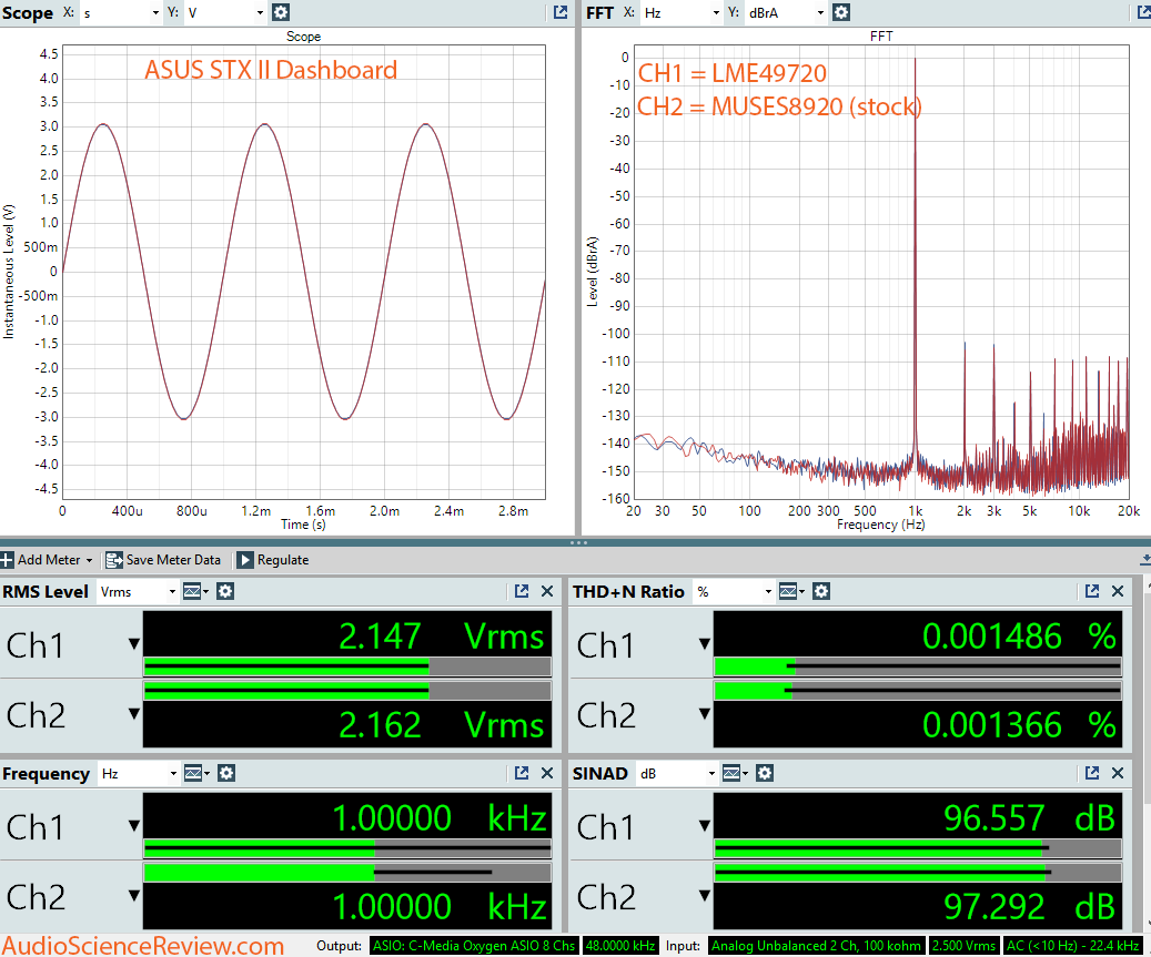 Asus STX II Sound Card Audio Dashboard Measurements.png