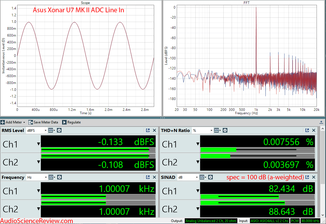 Asus Xonar U7 MK II RCA With Driver ADC Audio Measurements.png