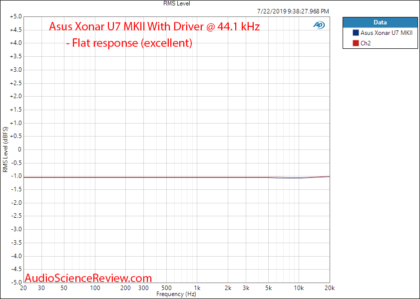 Asus Xonar U7 MK II RCA With Driver ADC Frequency Response Audio Measurements.png