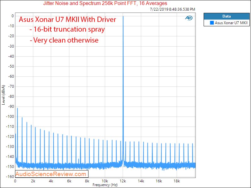 Asus Xonar U7 MK II RCA With Driver Jitter Audio Measurements.png