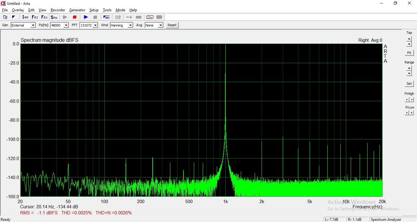 ASUS_E1_1KHz-48KHz_Headphones_NE5532_IV_MUSES01_LPF.png