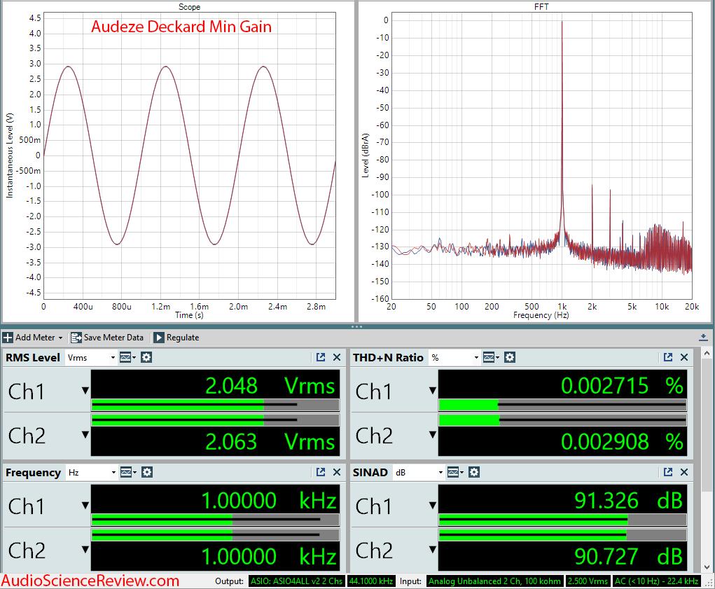 Audeze Deckard Headphone Amplifier and DAC Measurements.png