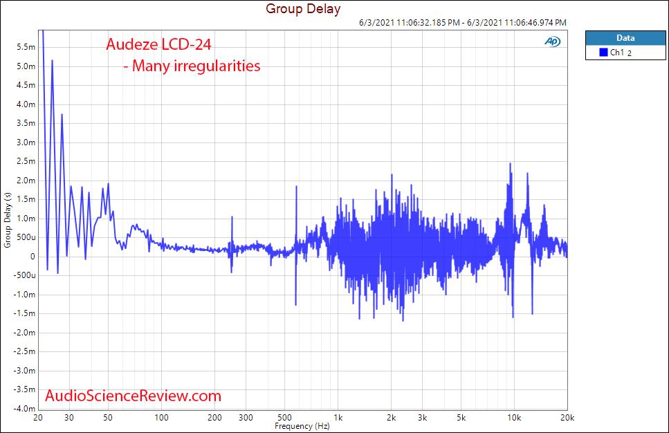 Audeze LCD-24 Group Delay Measurements Headphone.png