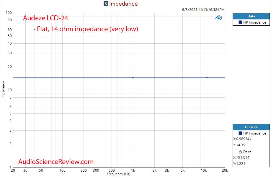 Audeze LCD-24 Impedance Measurements.png