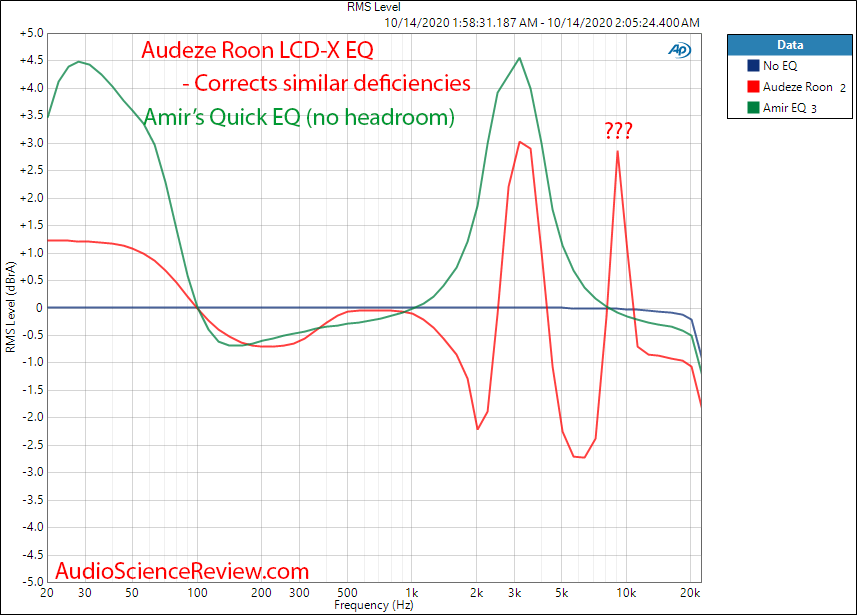 Audeze LCD-X Headphone Equalization Audio Measurements.png