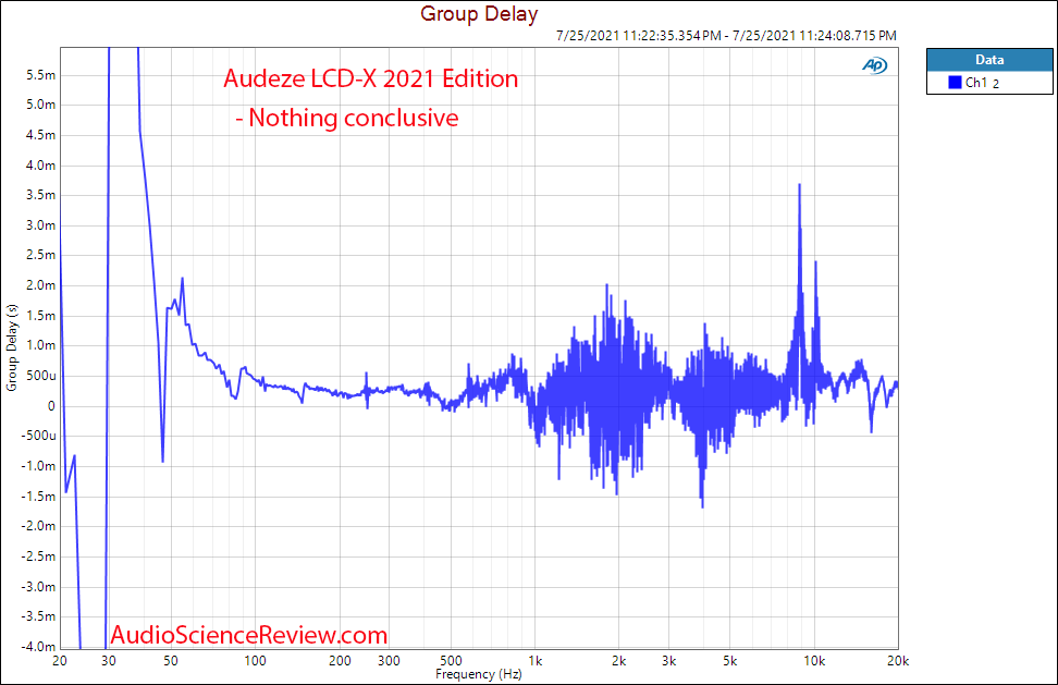 Audeze LCD-X Measurements Group Delay vs Frequency Response 2021.png