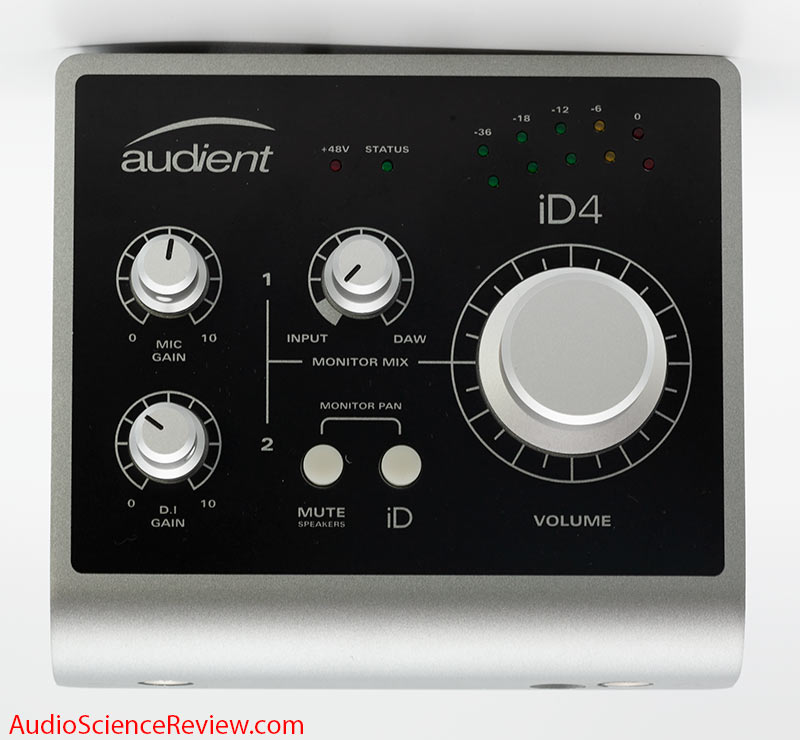 Audient iD4 Audio Interface USB DAC Headphone Amp Top View Controls Audio Review.jpg