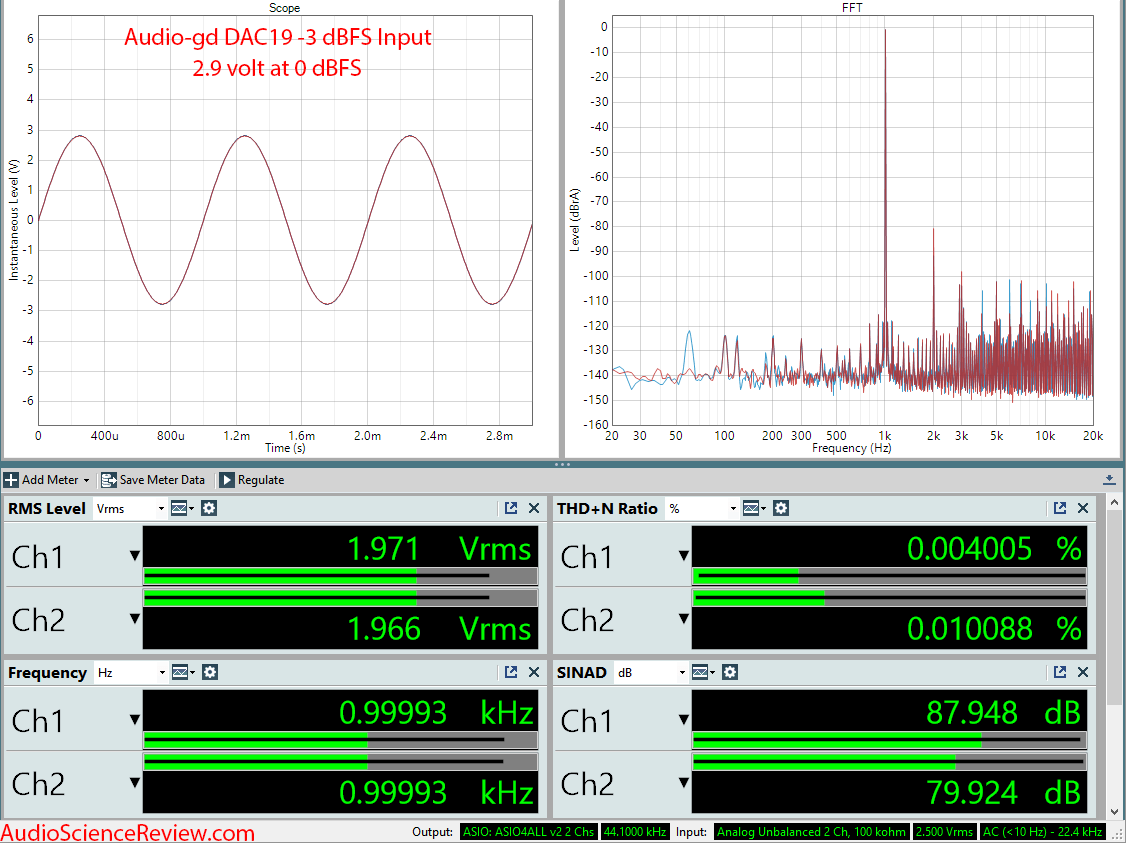 Audio-gd DAC19 DAC Audio Measurements.png