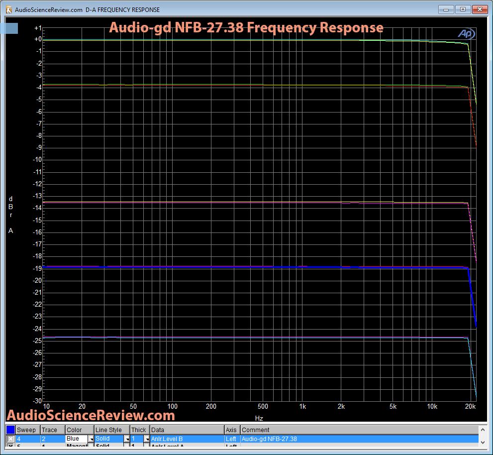 audio-gd NFB-27.38 DAC frequency response.png