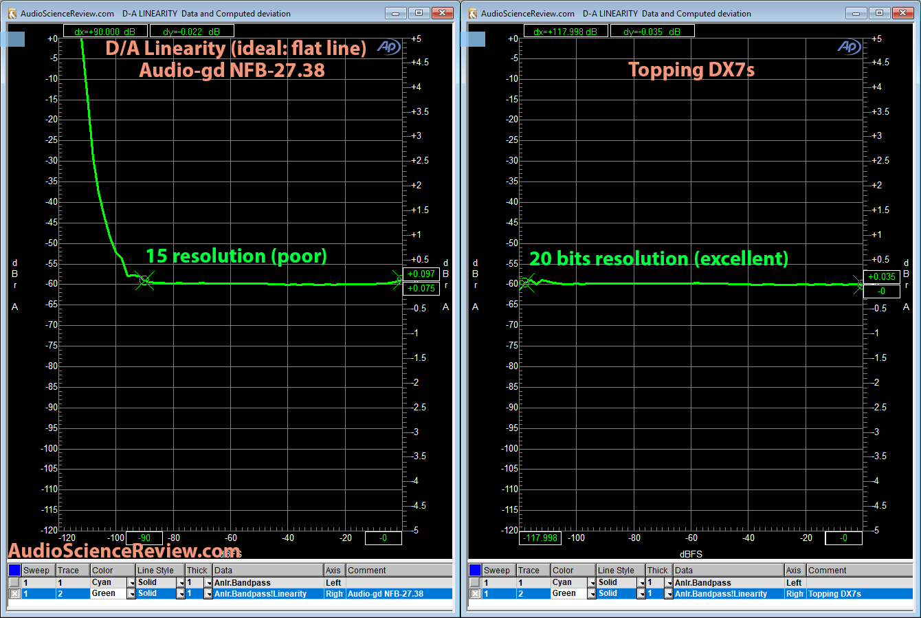 Audio-gd NFB-27-38 DAC linearity Measurement.png