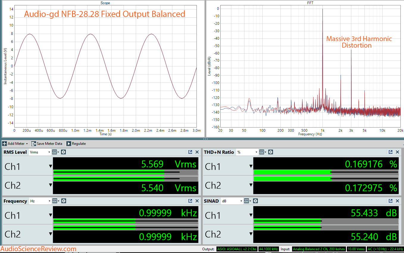 Audio-gd NFB28.28 DAC and Headphone Amplifier Measurements.png