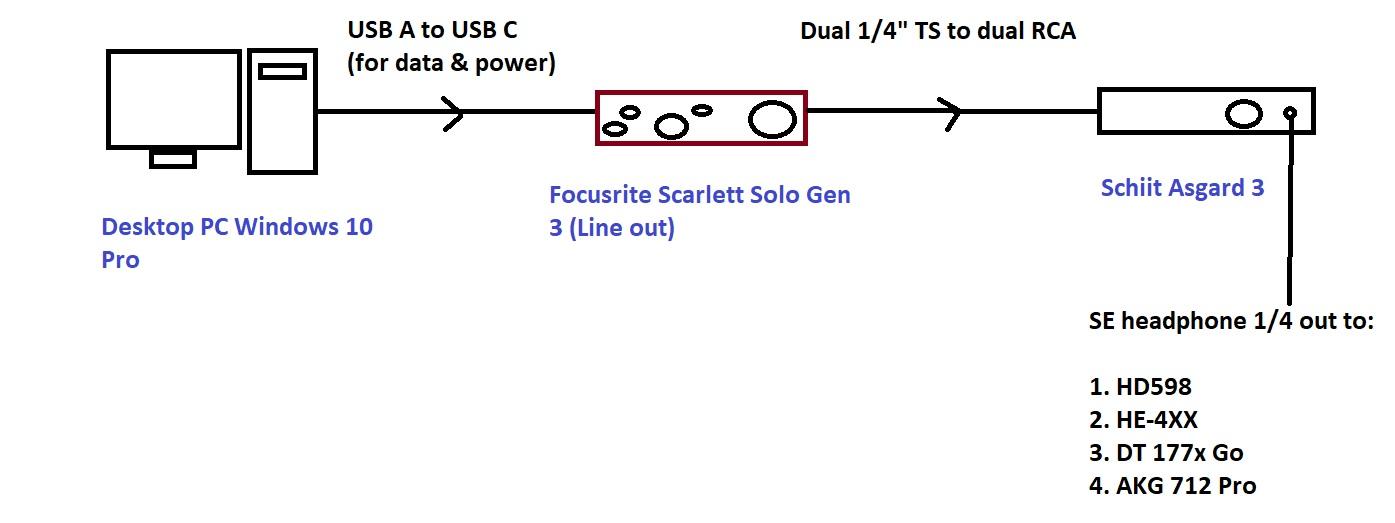 Audio issue diagram.jpg