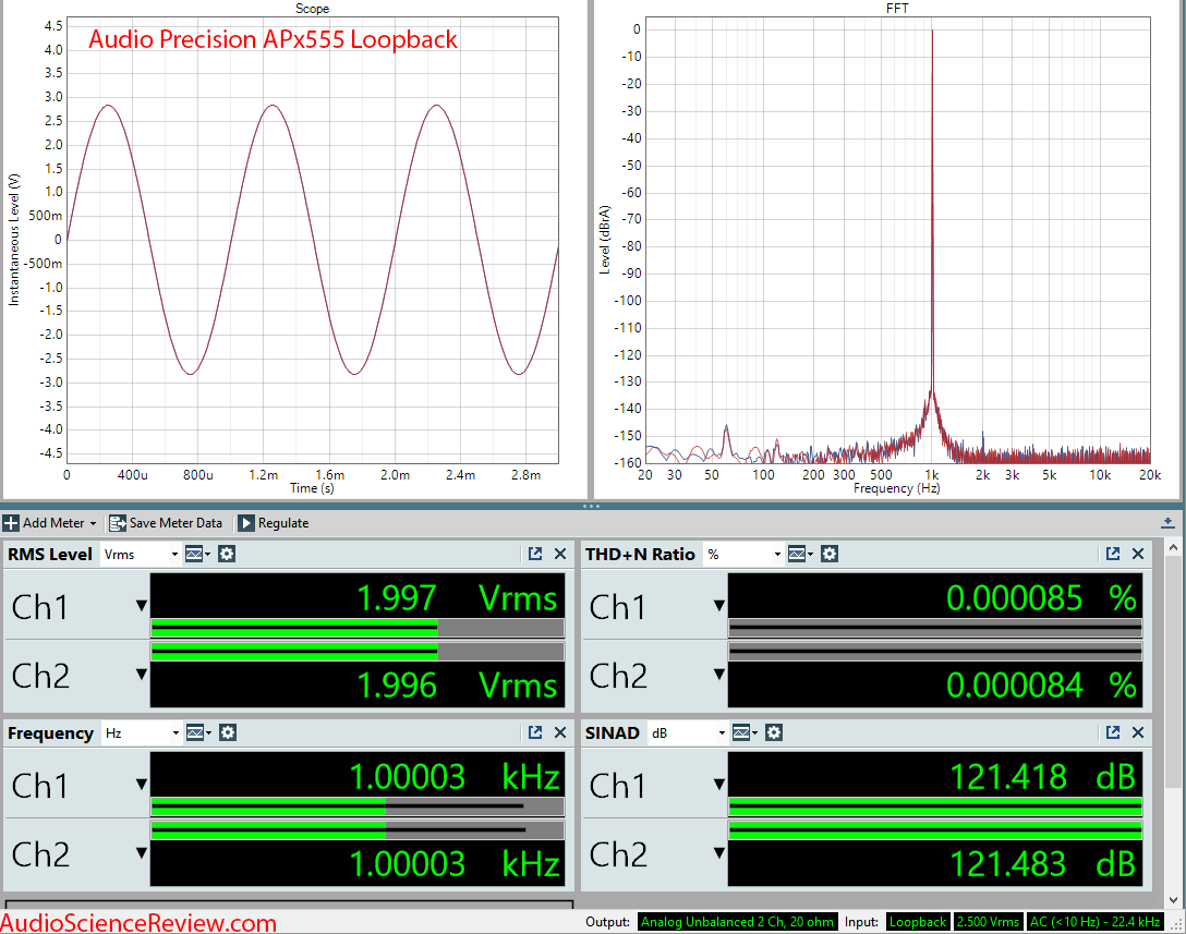 Audio Precision APx555 RCA Loopback Measurements.png