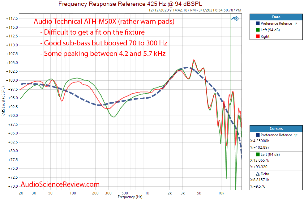 Audio Technica ATH-M50X Measurements Frequency Response closed headphone.png