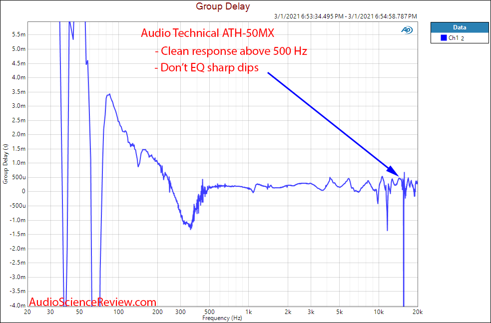 Audio Technica ATH-M50X Measurements Group Delay closed headphone.png