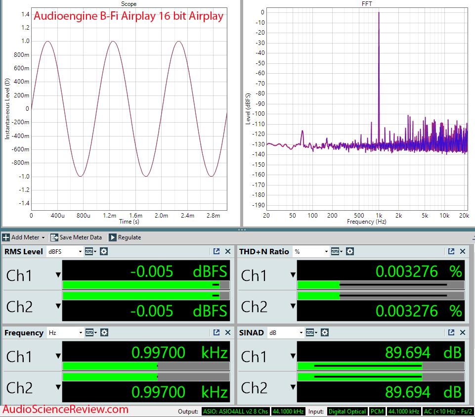 Audioengine B-Fi 16 bit 44100 Measurements Streaming Airplay.png