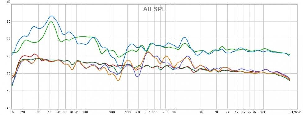 Audiolense vs mindsp vs no eq.jpg