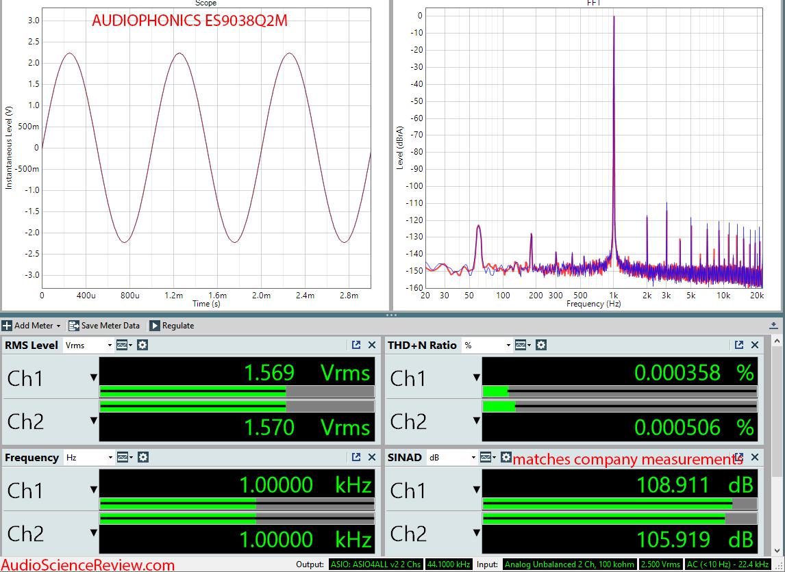 AUDIOPHONICS ES9038Q2M Raspberry Pi DAC Sound Card Audio Measurements.png