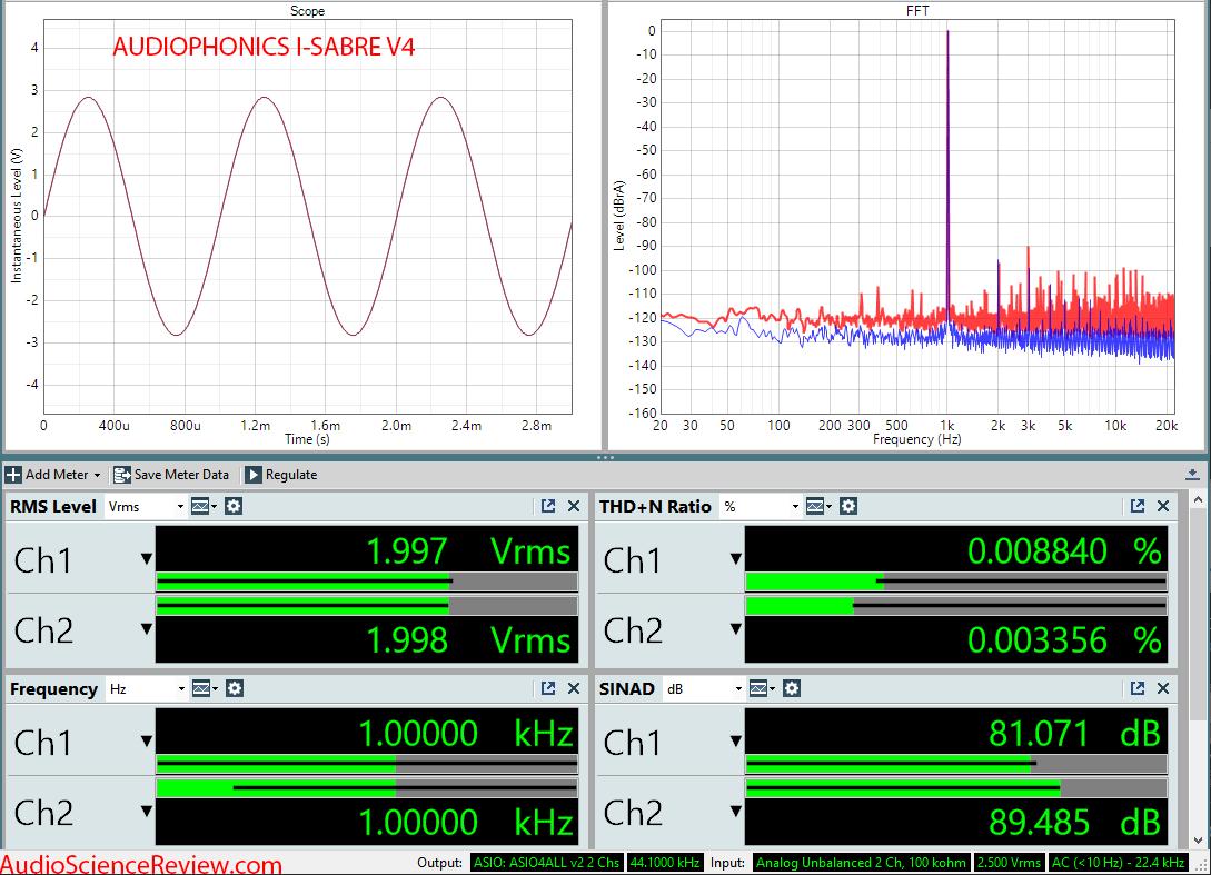 AUDIOPHONICS I-SABRE V4 Raspberry Pi HAT DAC Audio Measurements.png