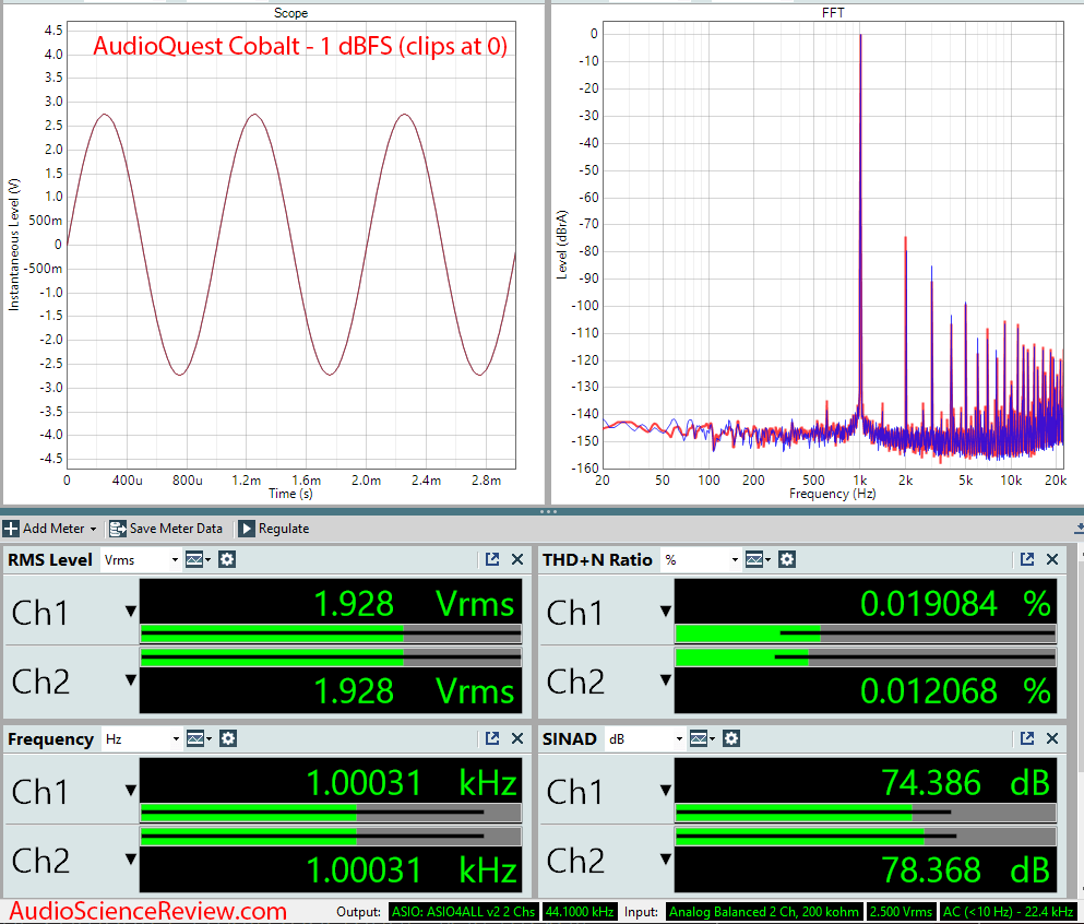 Audioquest Cobalt Measurements DAC and Heapdhone Amp.png