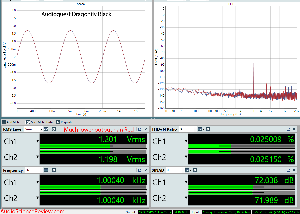 AudioQuest Dragonfly Black DAC and Headphone Amplifier Measurements.png