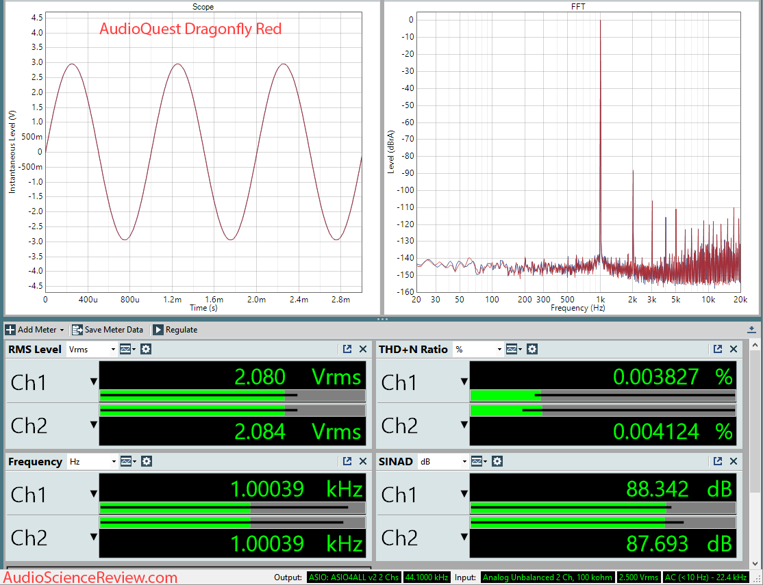 AudioQuest Dragonfly Red DAC and Headphone Amplifier Measurements.png