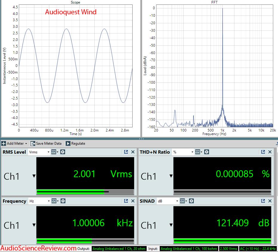 AUDIOQUEST - Wind Interconects RCA Audio Measurements.png