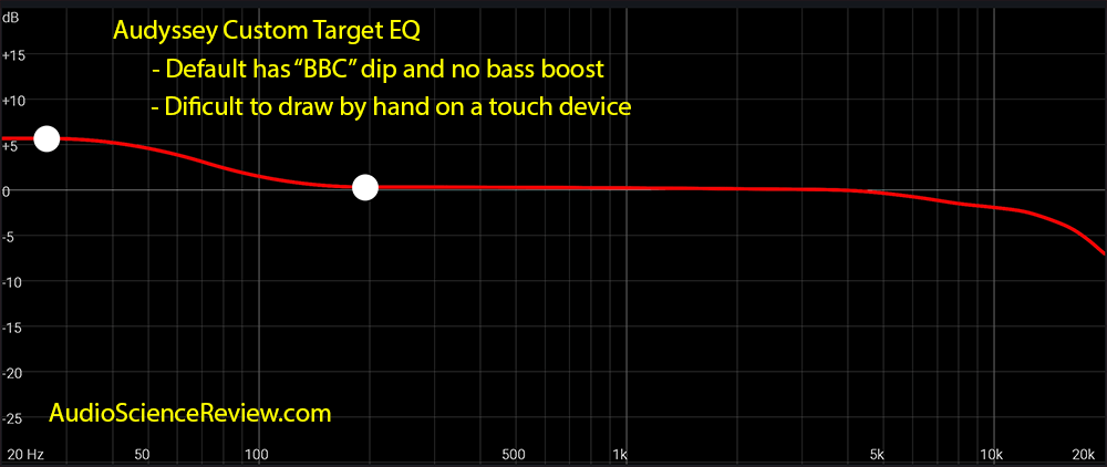 Audyssey Room EQ  App Custom Target Curve.png
